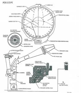 A-12 Periscope