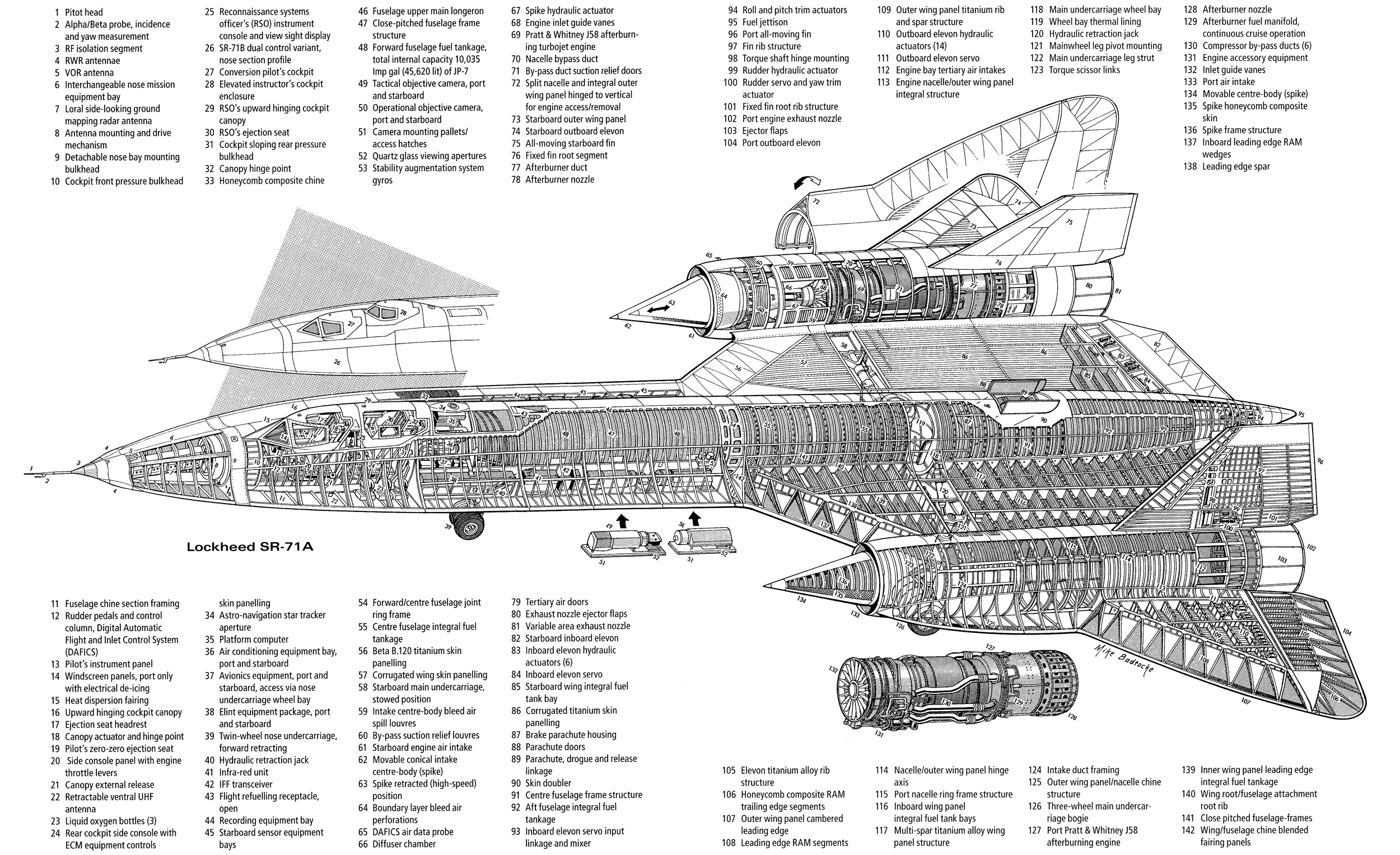 Sr 71 Blackbird Engine Diagram Schematic Diagrams Cyclone Art